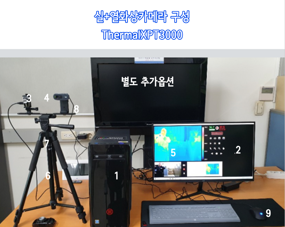 ThermalXPT3000 구성사진.png